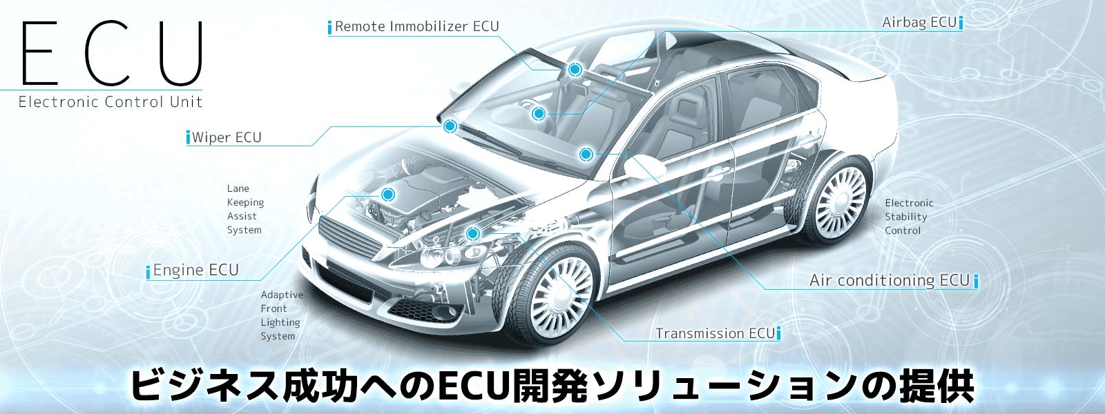 ECU開発ソリューション